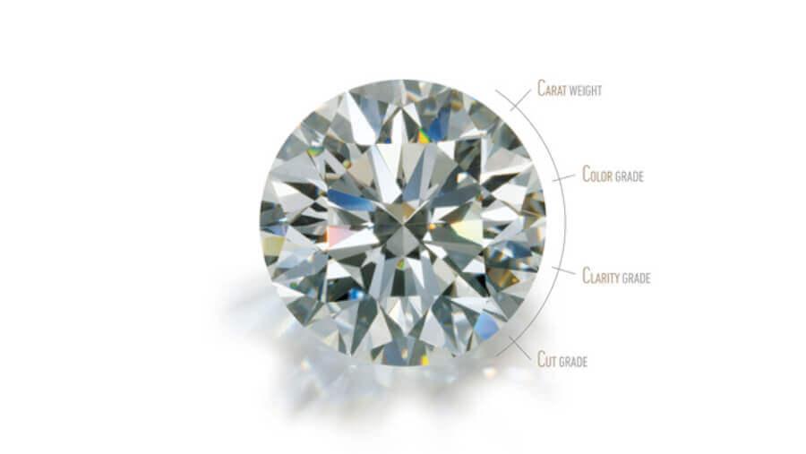 4c_Diamond
